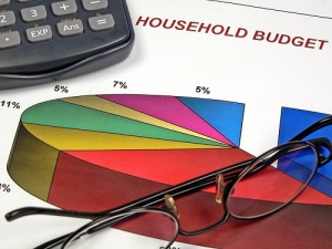 pie chart and budgeting