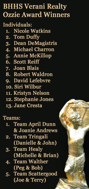 Ozzie Award Winner List